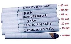 Tabakokurenie