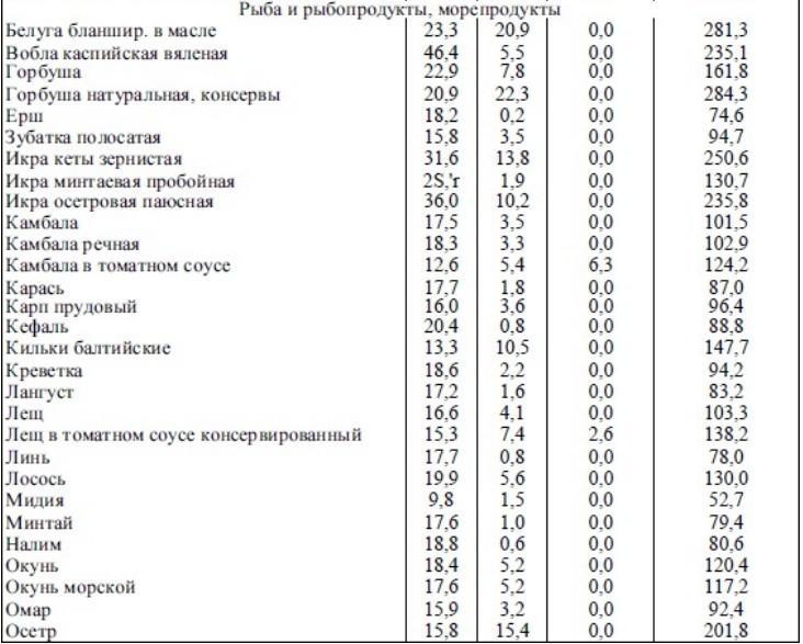 таблица калорийности морепродуктов