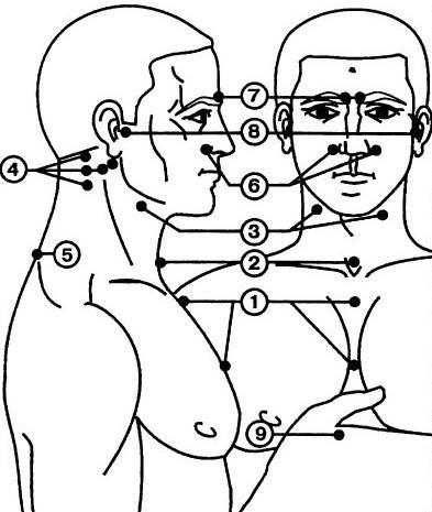 Точечный массаж для профилактики гриппа и ОРВИ